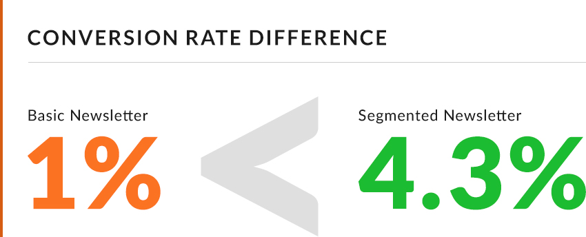 email conversion rate img